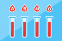blood type personality test